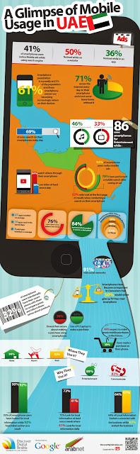 Infographix - MobileUAE.jpg
