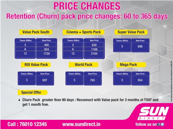 Sun Direct New Price Changes - Bharath DTH