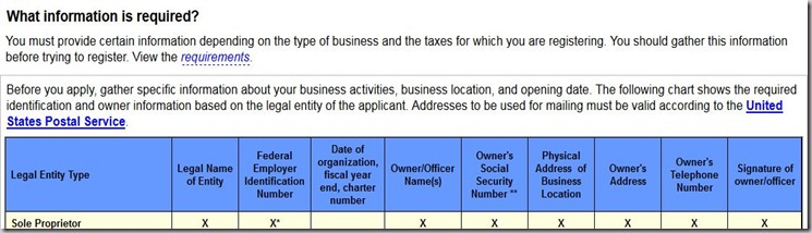 tax-id-requirements
