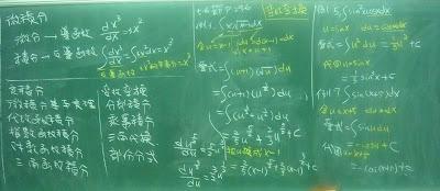 積分變數變換