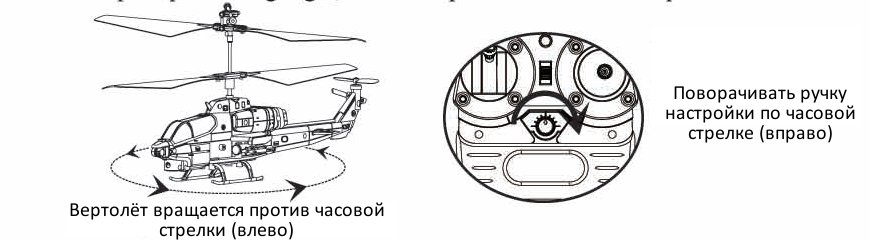 Вертолет поворачивается против часовой стрелки ( влево )