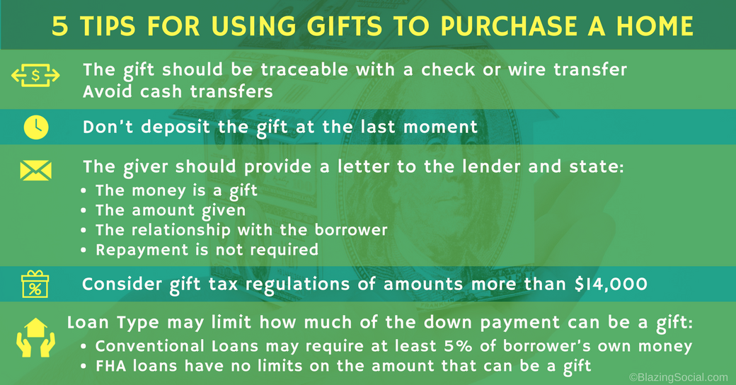 Gift for A Down payment on a Kentucky Mortgage Loan?