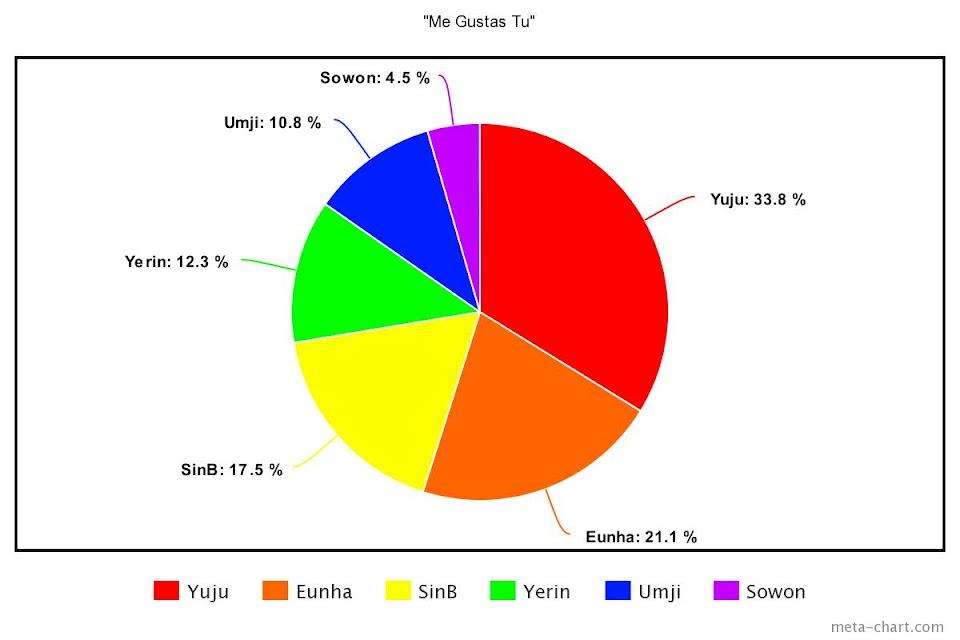 meta-chart (94)
