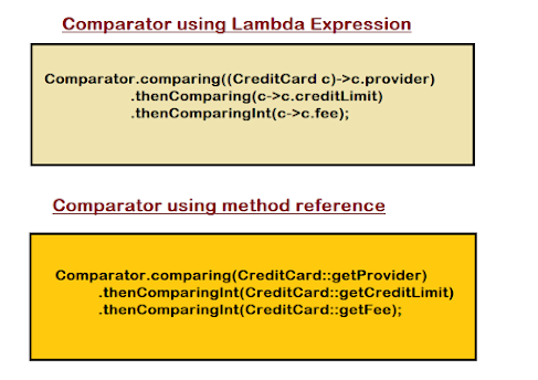 Java Comparator Multiple Fields Example | Comparator Chaining in Java 8 using Comparing() and thenComparing()