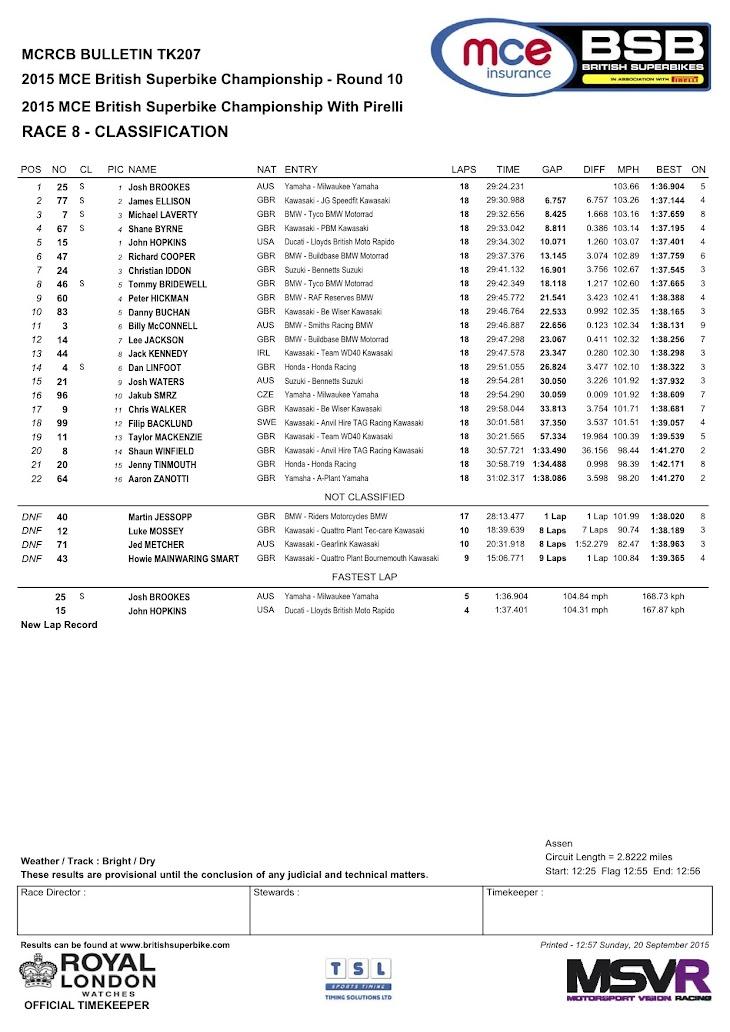 bsb-2015-tt-assen-race1.jpg
