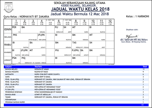 Jadual Waktu Kelas 12.3.2018_007