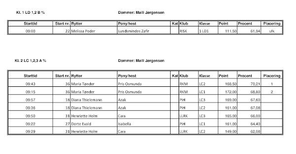 Resultater-aug-2016 (1).jpg
