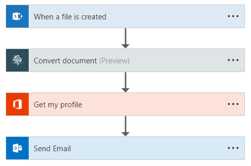 Convert & Email - Overview