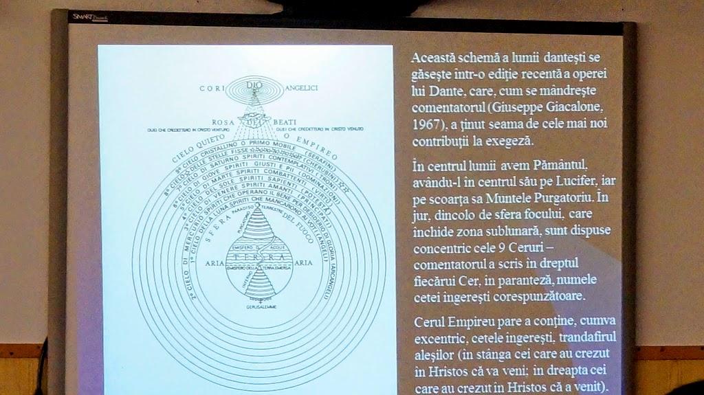 Horia-Roman Patapievici - Structura cosmologiei lui Dante - (8)