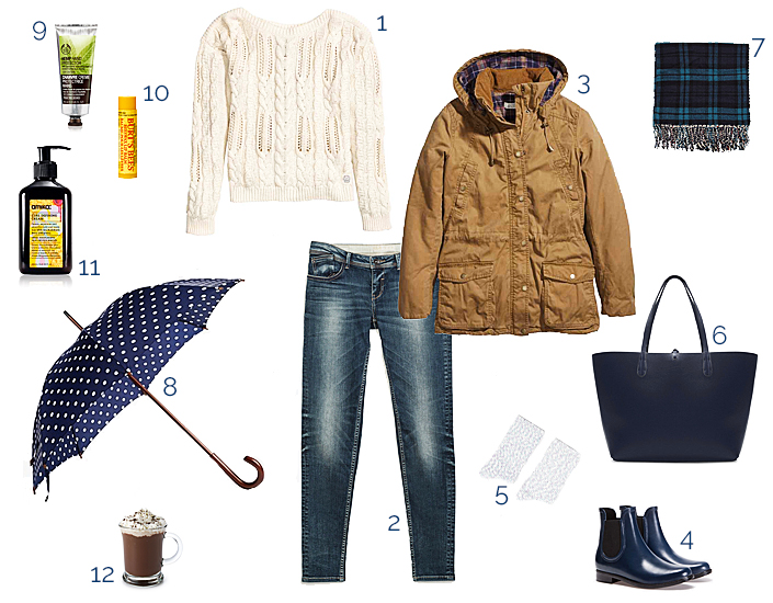 rainy day, rain outfit, what to wear when it's raining, rain boots, winter look