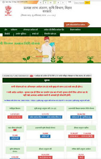 How to apply for Krishi Input Subsidy Scheme 2020