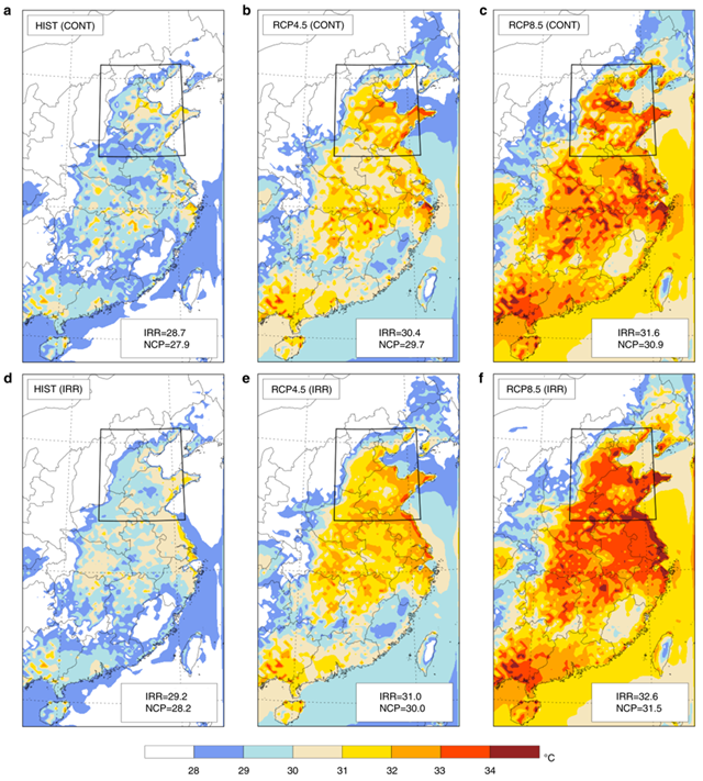 Spatial distribution of extreme wet-bulb temperature in North China Plain. Ensemble average of the 30-year maximum TWmax (°C) for irrigation activity and each GHG scenario: historical without irrigation activity (a), RCP4.5 without irrigation activity (b), RCP8.5 without irrigation activity (c), historical with irrigation activity (d), RCP4.5 with irrigation activity (e), and RCP8.5 with irrigation activity (f). Averages for irrigated region (IRR) and North China Plain (box in plot, NCP) are indicated in each plot. TWmax is the maximum daily value from 6-h running average for each day. Graphic: Kang and Eltahir, 2018 / Nature Communications