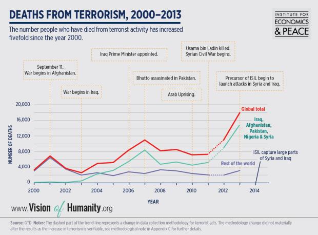 morti terrorismo