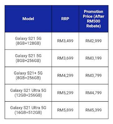 Rebat RM 500 Untuk Semua Siri Samsung Galaxy S21