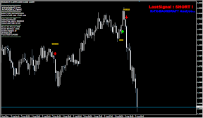 2011-08-03_1545  EUR/USD M5