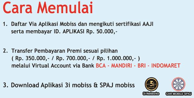 Cara Mendaftar CAR Life Insurance 3i Networks CAR Bantul Yogyakarta