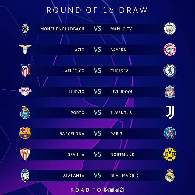 Keputusan Undian 16 pasukan Champion League 2020/ 2021.