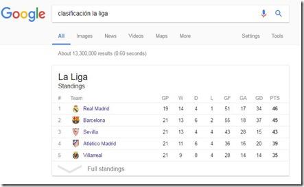 google resultados de la liga