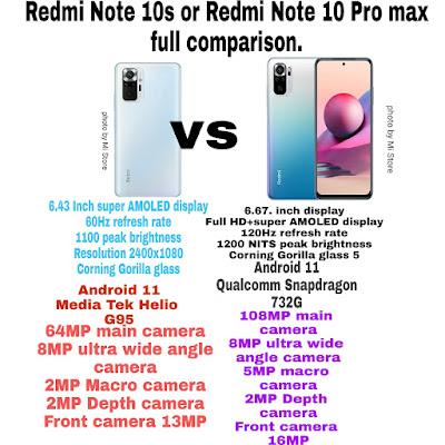 Redmi Note 10s or Redmi Note 10 Pro max full comparison.