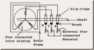 slip-ring-induction-motor-stator-rotor-windings
