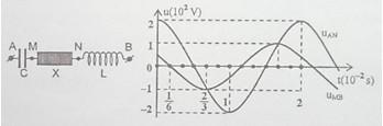Đề thi thử 002: vật lý lớp 12 ôn thi THPT Quốc gia (có giải chi tiết)