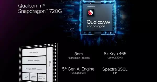 Redmi Note 9 Pro Chipset