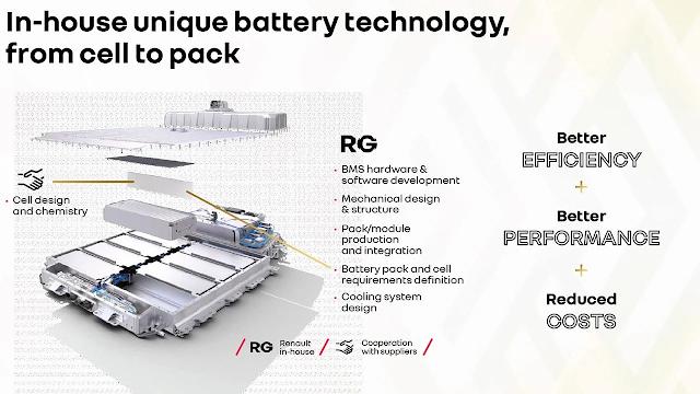 nueva generación de electricos de renault