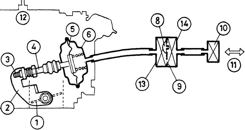 Схема демпфера дроссельной заслонки - без вакуумного привода