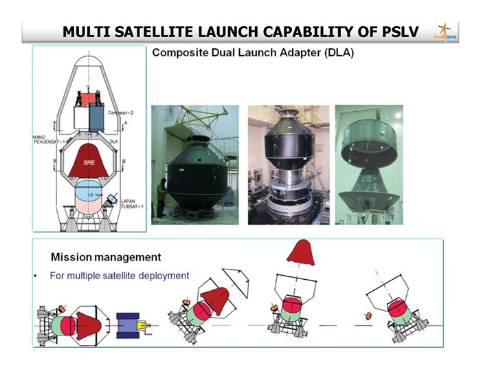 ISRO Dual Launch Adapter [DLA] - PSLV