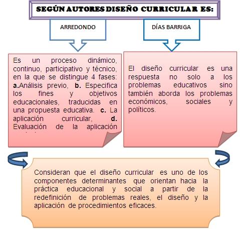 Metodologia de aprendizaje y servicio