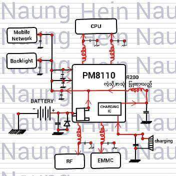 Credit Hardware                           Huawei       G6              G610    U00    schematic    diagram              layout map