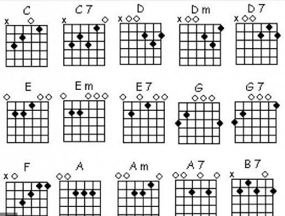 Old Fashioned Guitar Chord Finger Adornment Basic Guitar Chords