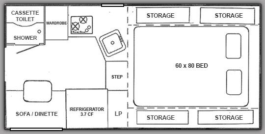 Plano 650SC