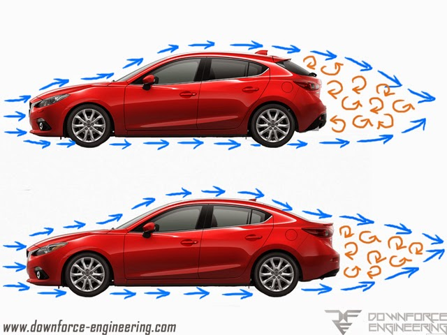 Mazda Sedan VS Hatchback