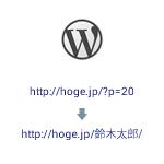 wordpress_redirection