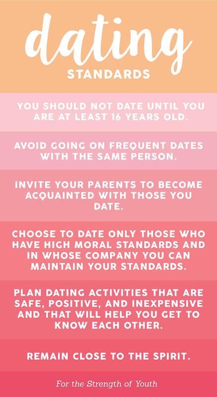 Dating Among Teens