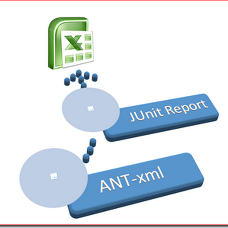 How To Convert JUnit Report Produced by ANT to Excel