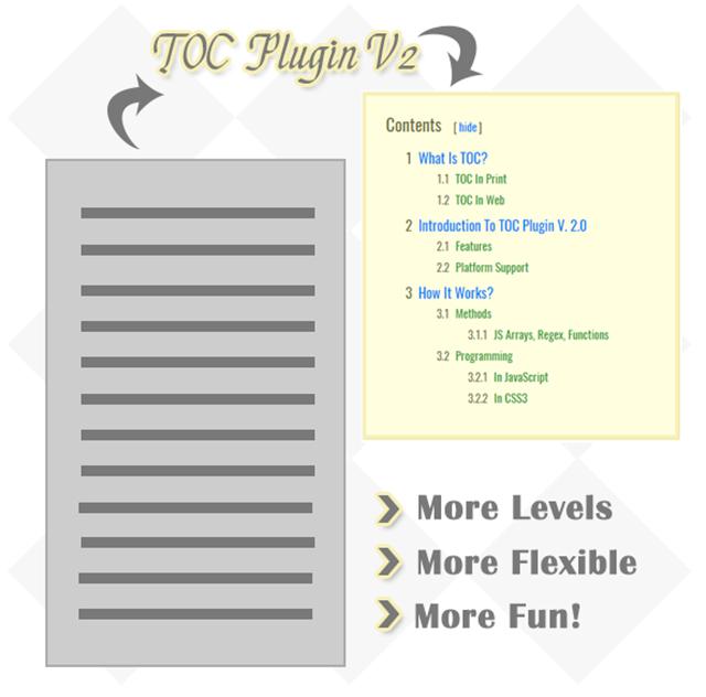 TOC-plugin