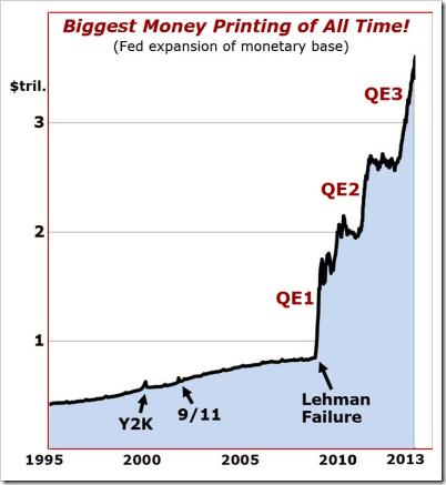 quantitative easing 1995-2018
