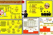 Mengukur Kinerja KPK, Firli Catat Rekor Penindakan di Tahun Pertama