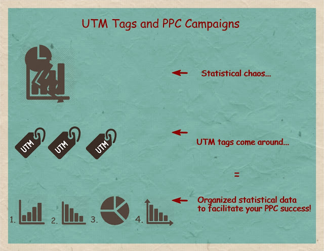 utm_tags_and_ppc_advertising