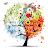 Tree Wishes avatar image