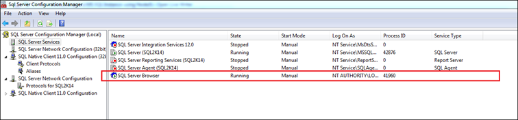 Manjuke's Blog: Connecting to an MS SQL Instance using