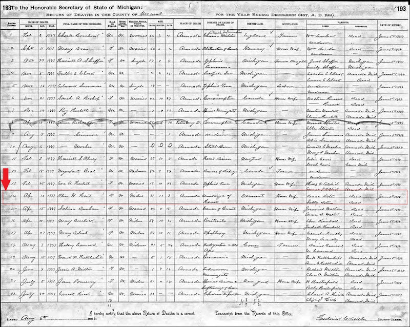 HART_Olive nee DOTEN_death record_10 Apr 1887_ArmadaMacombMich_annot