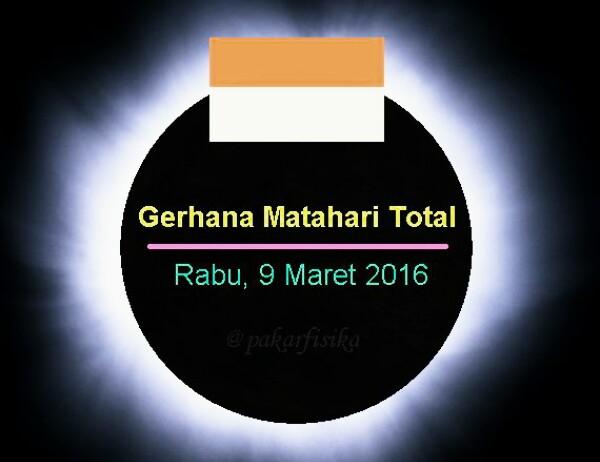 gambar gerhana matahari total, foto gerhana matahari total, edan gerhana matahari total tradisi unik gerhana matahari total