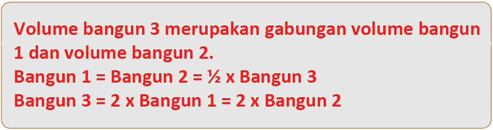 Kunci Jawaban Halaman 75, 76, 78, 79, 80, 81, 82 Tema 4 Kelas 6