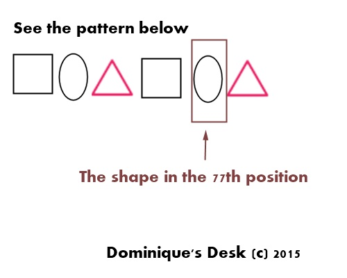 Bridging the Gap- Modeling and Methods in Maths(Part 2