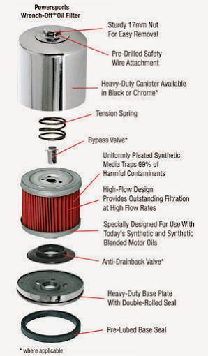 K&N Oil filters, K & N Oliefiletrs
