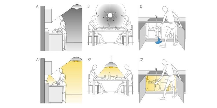 illuminazione-artificiale_in_cucina