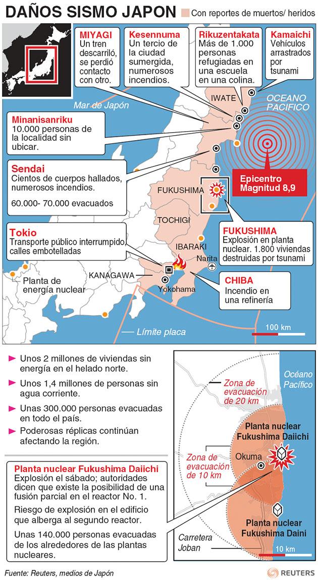 Infografía: Daños causados por el terremoto y el Tsunami en Japón
